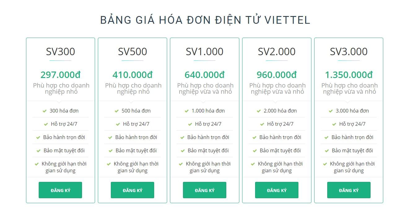 Bảng giá hóa đơn điện tử Viettel